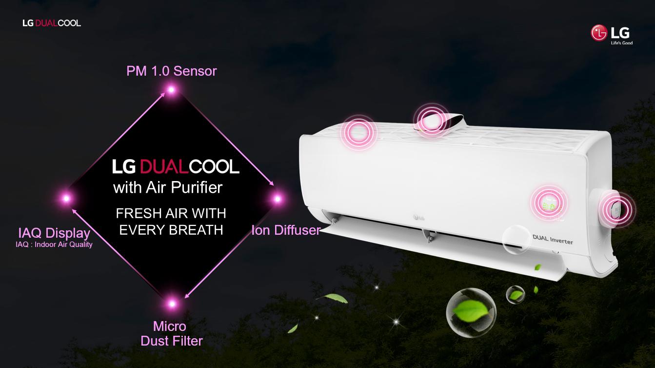 Equipos de aire acondicionado LG y su capacidad de filtrado